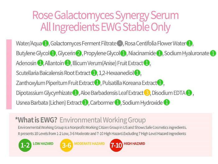 Ingredientes Serum IUNIK Rose Galactomices Synergy Serum