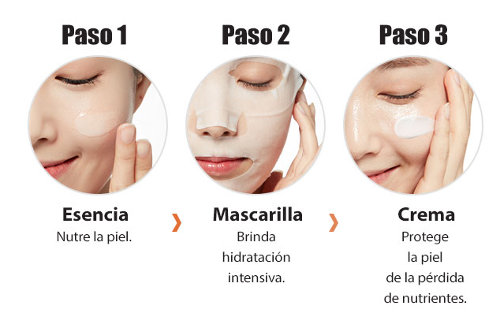 Pasos Missha 3 Step Nutrition Mask